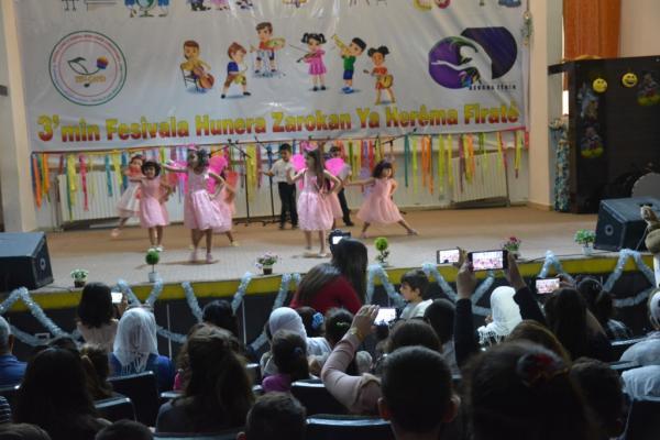 فعاليات المهرجان الثالث لفن الطفل تختتم في إقليم الفرات بتكريم المشاركين
