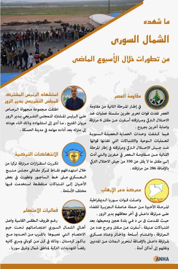 ما شهده الشمال السوري من تطورات خلال الأسبوع الماضي