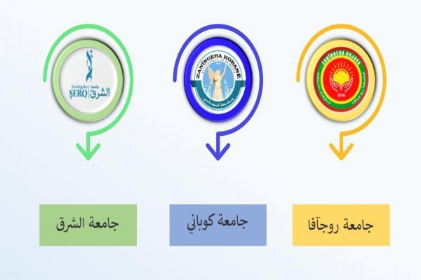 جامعات شمال وشرق سوريا تعلن استعدادها لاستقبال ألفي طالب وطالبة