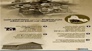 بالانفوجرافيك...تفاصيل عن مخيم ''برخدان''