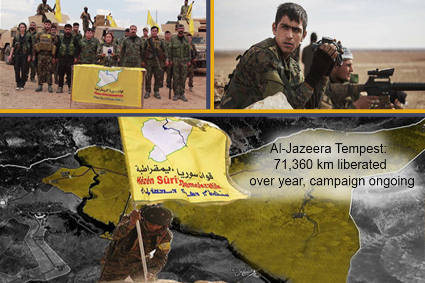 Al-Jazeera Tempest: 71,360 km liberated over year, campaign ongoing