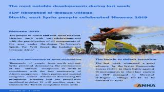 The most prominent developments witnessed in north, east Syria during last week