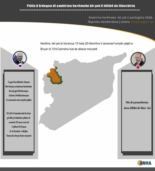 Pûtîn û Erdogan di avakirina herêmeke bê çek li Idlibê de lihev kirin