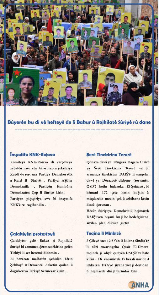 Bûyerên ku vê hefteyê li Bakurê Sûriyê rûdane