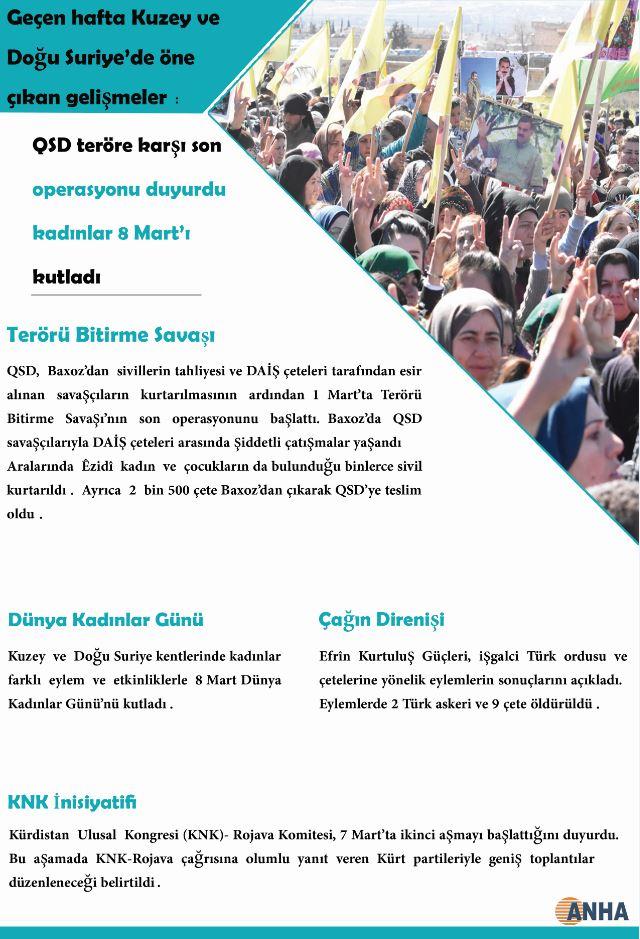 Kuzey Suriye' de bu hafta öne çıkan gelişmeler